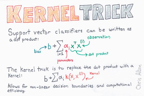 Kernel_Trick_web.png