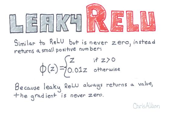 Leaky_ReLU_web.png