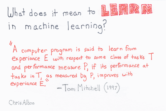 Learning_In_Machine_Learning_web.png