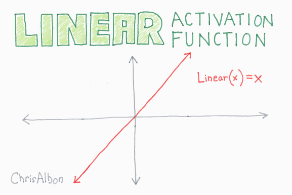 Linear_Activation_Function_web.png