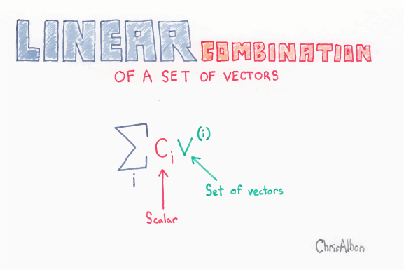 Linear_Combination_web.png