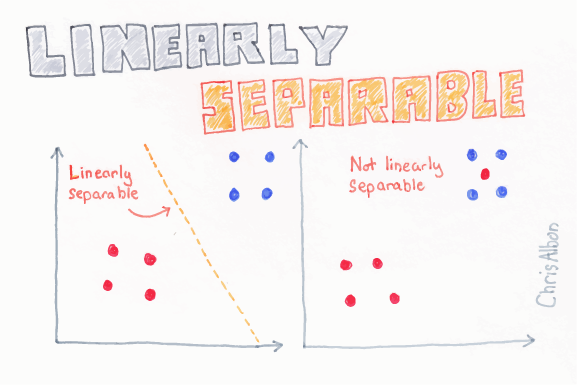 Linearly_Separable_web.png