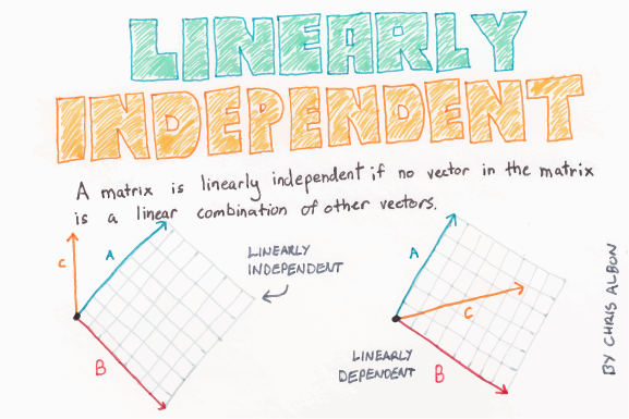 Linearly_Independent_web.png