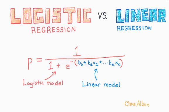 Logistic_Regression_Vs_Linear_Regression_web.png
