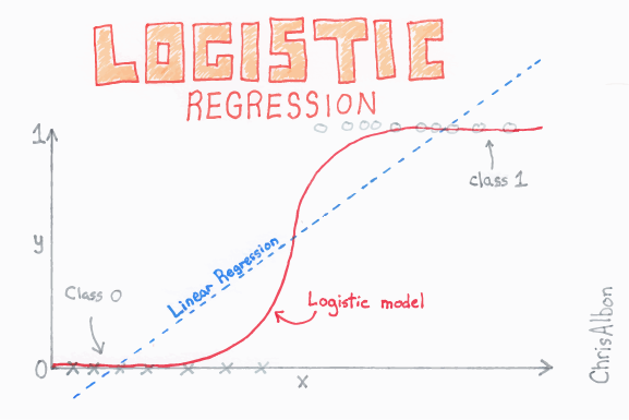 Logistic_Regression_web.png
