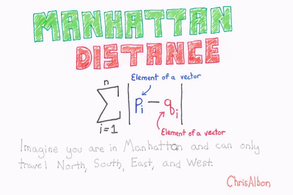 Manhattan_Distance_web.png