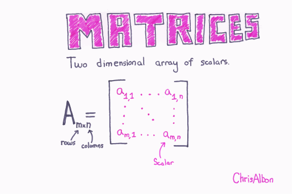 Matrices_web.png
