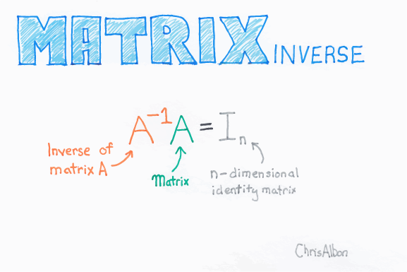 Matrix_Inverse_web.png