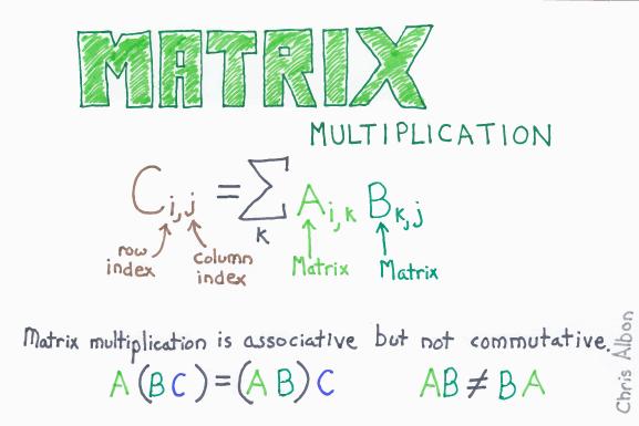 Matrix_Multiplication_web.png