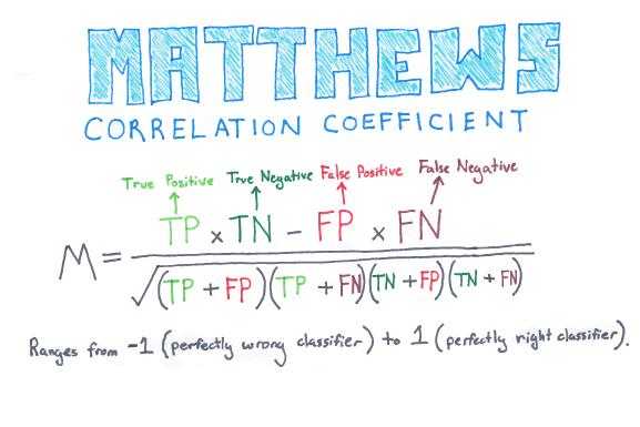 Matthews_Correlation_Coefficient_web.png
