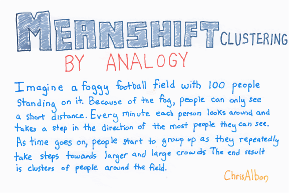 Meanshift_Clustering_By_Analogy_web.png