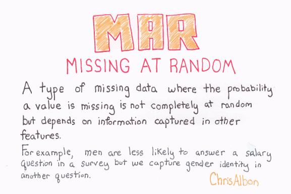 Missing_At_Random_web.png