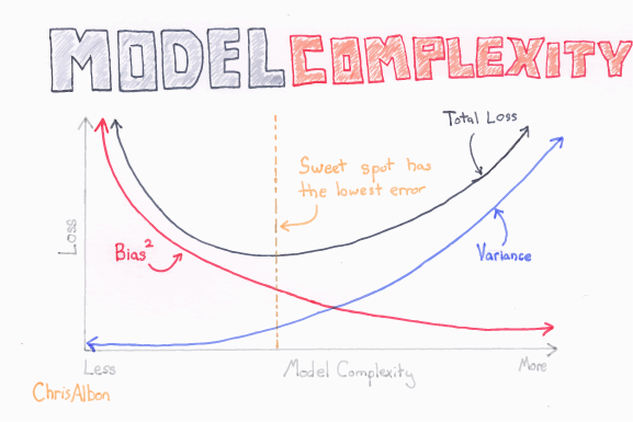 Model_Complexity_web.png