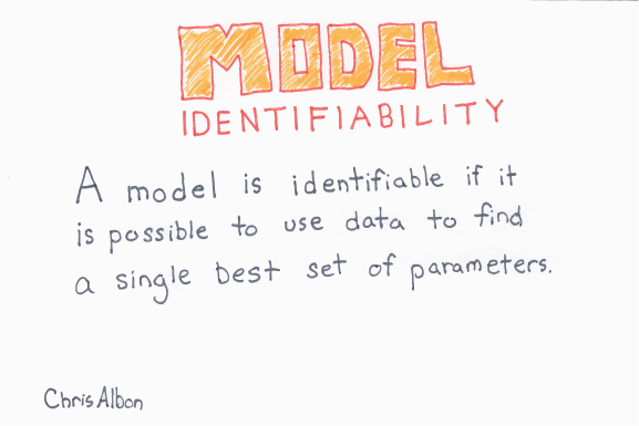 Model_Identifiability_web.png