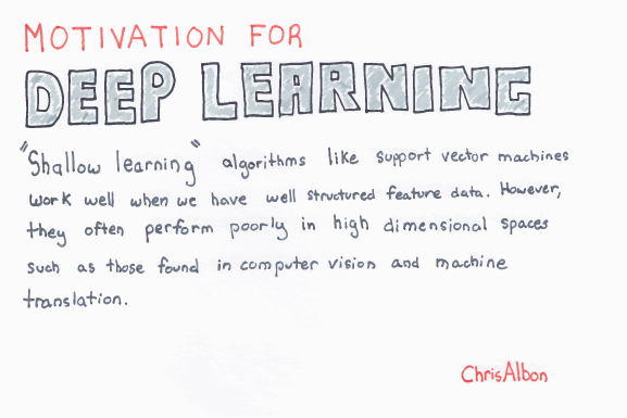Motivation_For_Deep_Learning_web.png