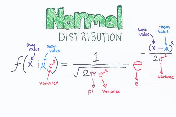 Normal_Distribution_web.png