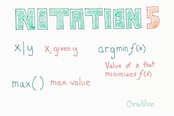 Notation_5_web.png