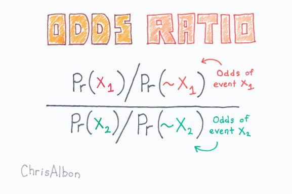 Odds_Ratio_web.png