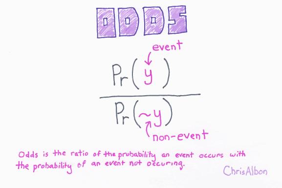 Odds_web.png