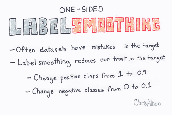 One-Sided_Label_Smoothing_web.png