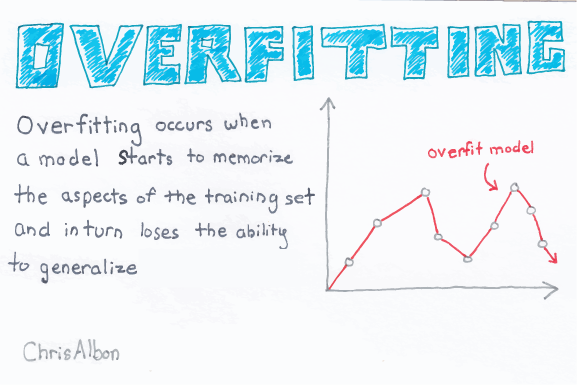 Overfitting_web.png