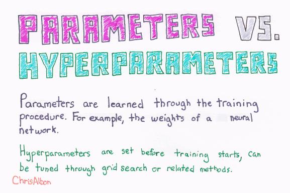 Parameters_vs_Hyperparameters_web.png