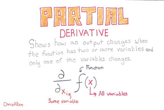 Partial_Derivative_web.png