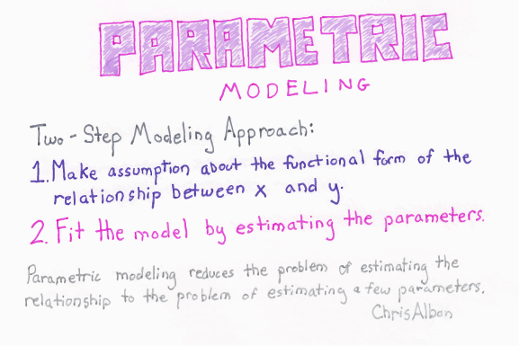 Parametric_Modeling_web.png