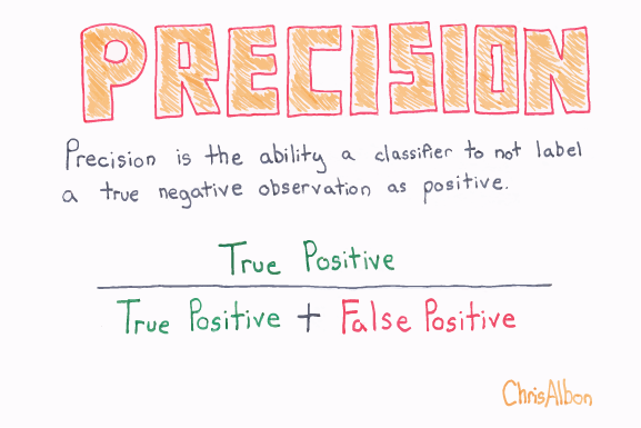 Precision_web.png