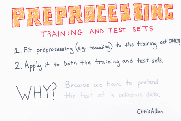 Preprocessing_Training_And_Test_Sets_web.png