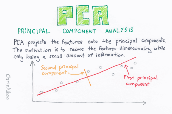 Principal_Component_Analysis_web.png