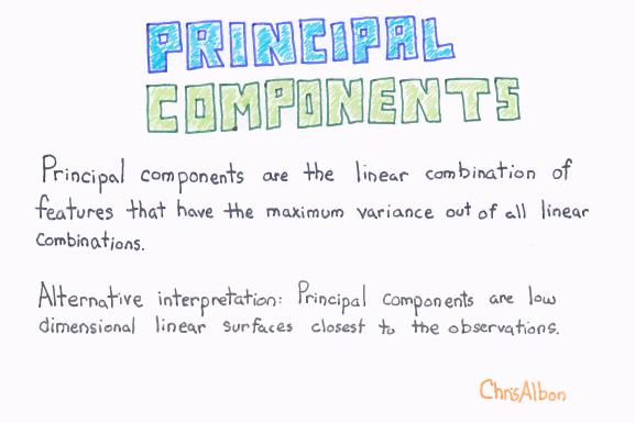 Principal_Components_web.png