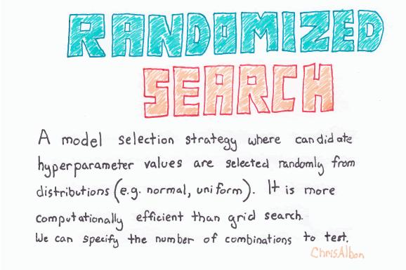 Randomized_Search_web.png