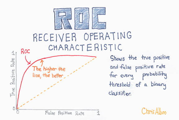 Receiver_Operating_Characteristic_web.png