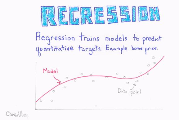 Regression_web.png