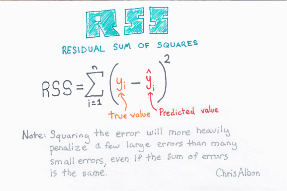 Residual_Sum_Of_Squares_web.png