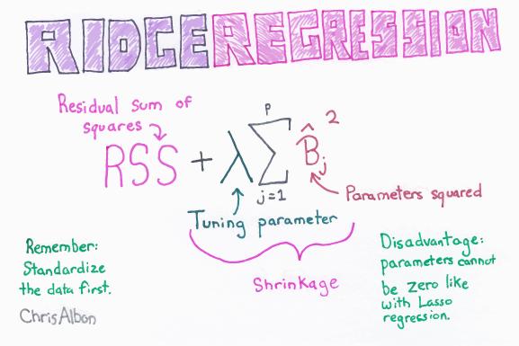 Ridge_Regression_web.png