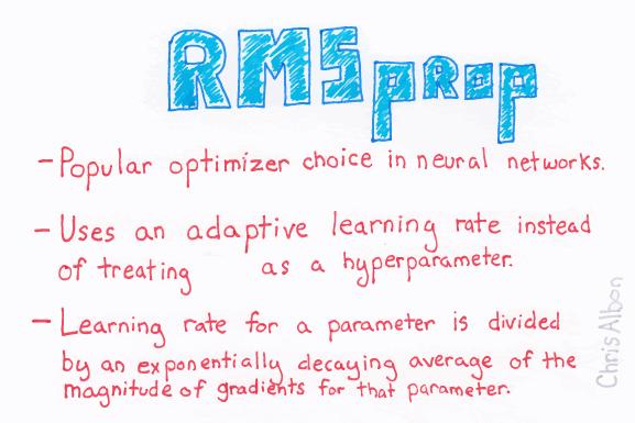 RMSprop_web.png