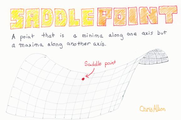 Saddle_Point_web.png