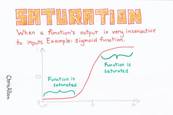 Saturation_web.png