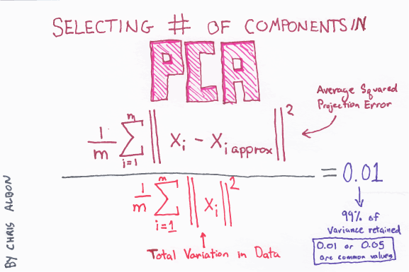 Selecting_Number_Of_Components_In_PCA_web.png