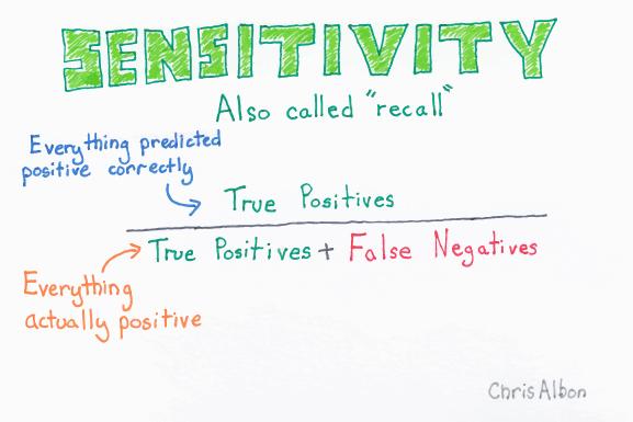 Sensitivity_web.png