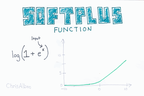 Softplus_Function_web.png