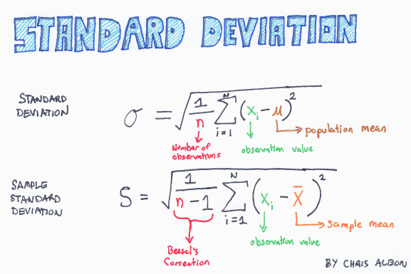 Standard_Deviation_web.png