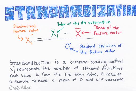 Standardization_web.png