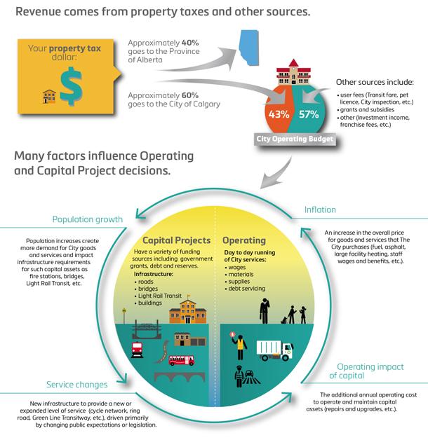 Action-Plan-Infographic-1.jpg