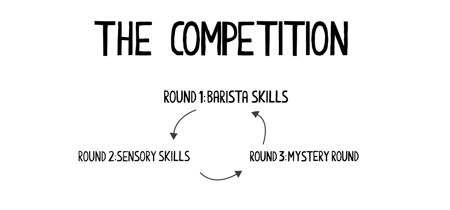 the-competition.png