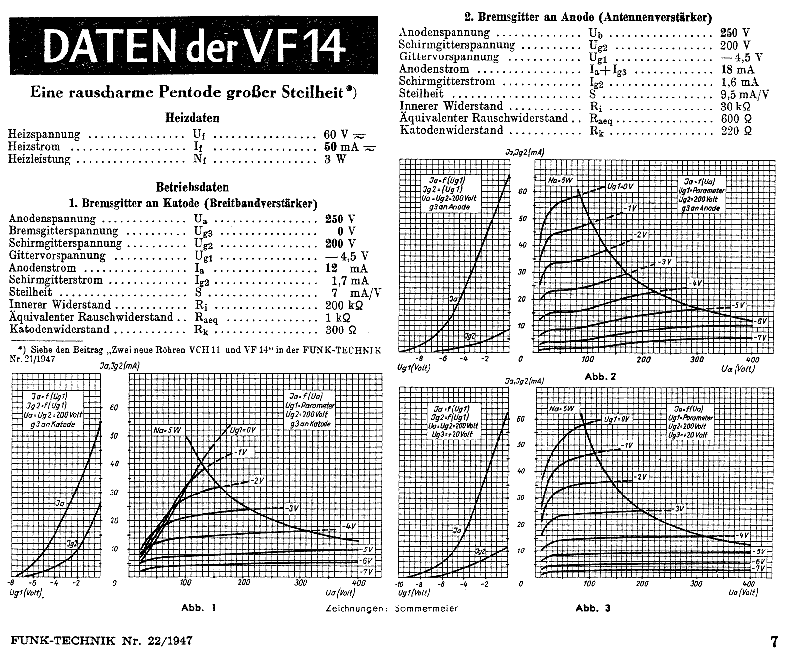 VF 14 TUBE DATASHEET.png