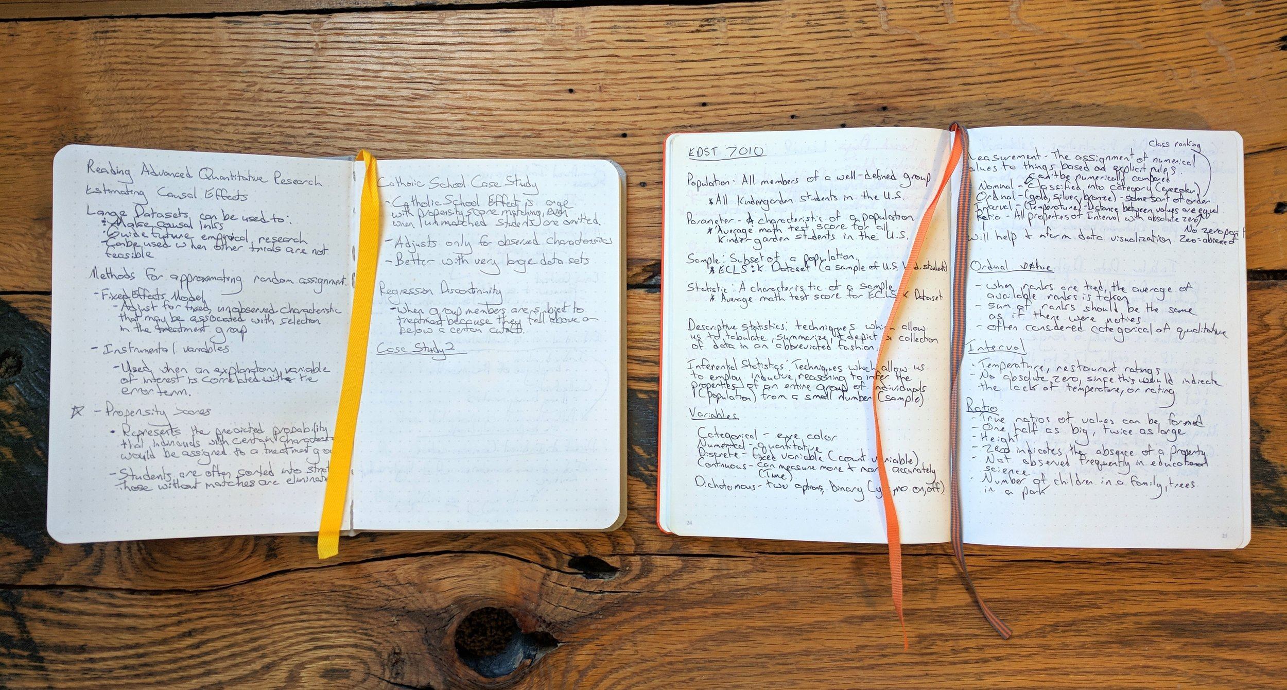 Ooooh, everybody loves some good quantitative research. Confidant (left) and Leuchtturm1917 (right).
