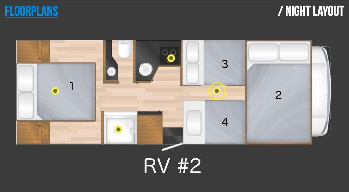 RV#2 Drivers, Ted & Melissa  Bed #1, Carla  Bed #2, Maria & Dan  Bed #3, Karl  Bed #4, Katherine